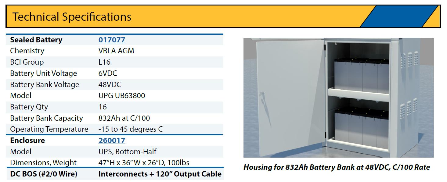 Emergency Response Battery Back Up Solar Power House Bank Wiring Energy Storage Kit